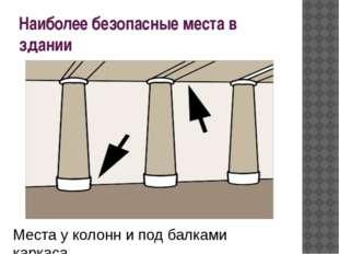 Наиболее безопасные места в здании Места у колонн и под балками каркаса.