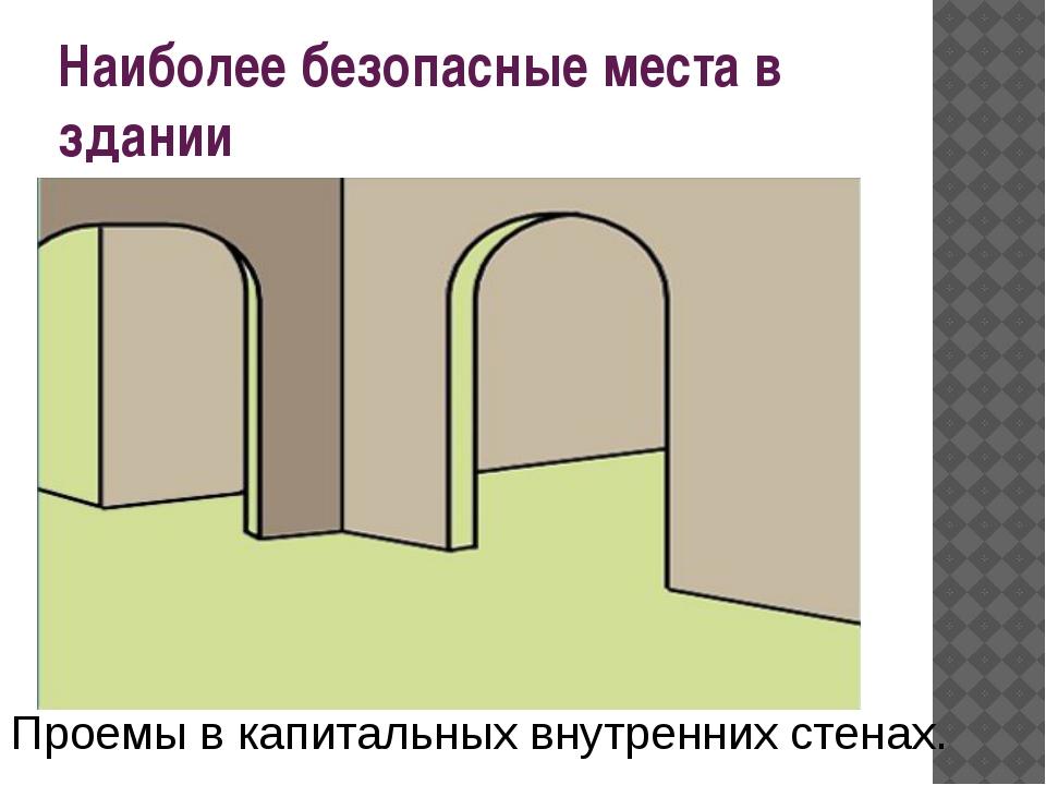 Наиболее безопасные места в здании Проемы в капитальных внутренних стенах.