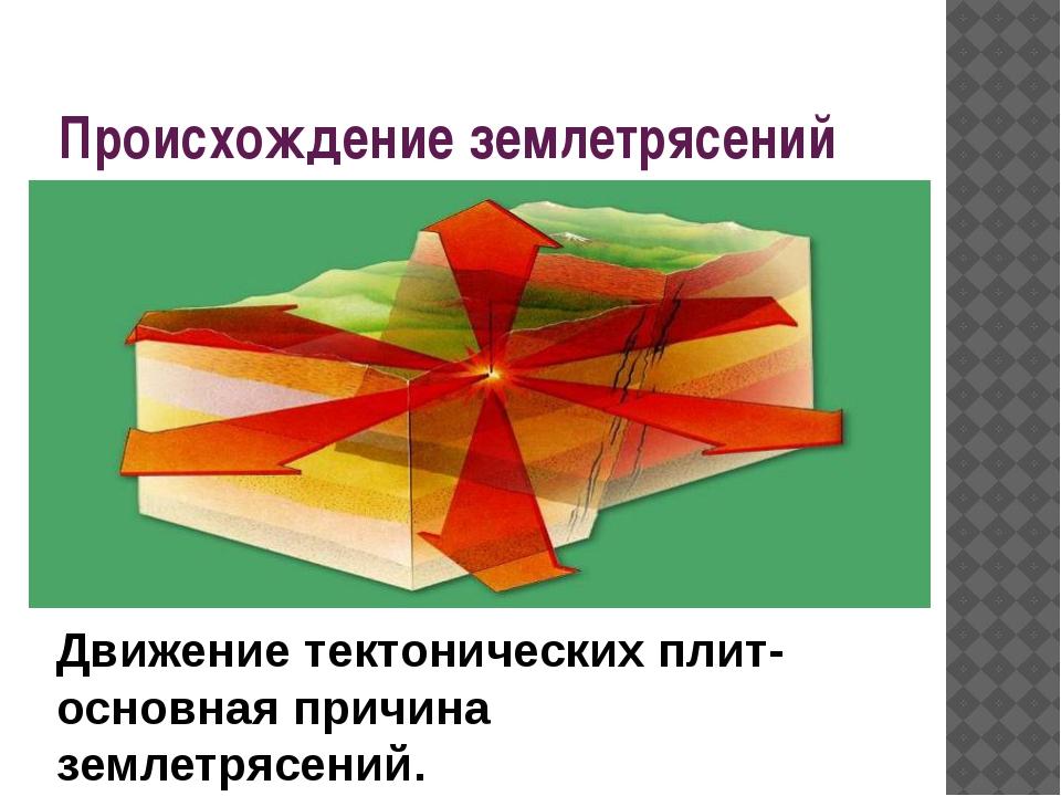 Происхождение землетрясений Движение тектонических плит- основная причина зем...