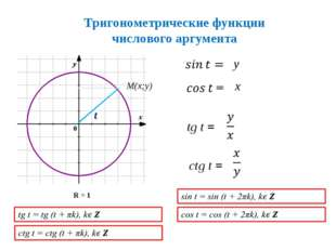 M(x;y) t tg t = ctg t = Тригонометрические функции числового аргумента у х R