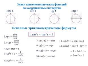 Знаки тригонометрических функций по координатным четвертям сtg t Основные три