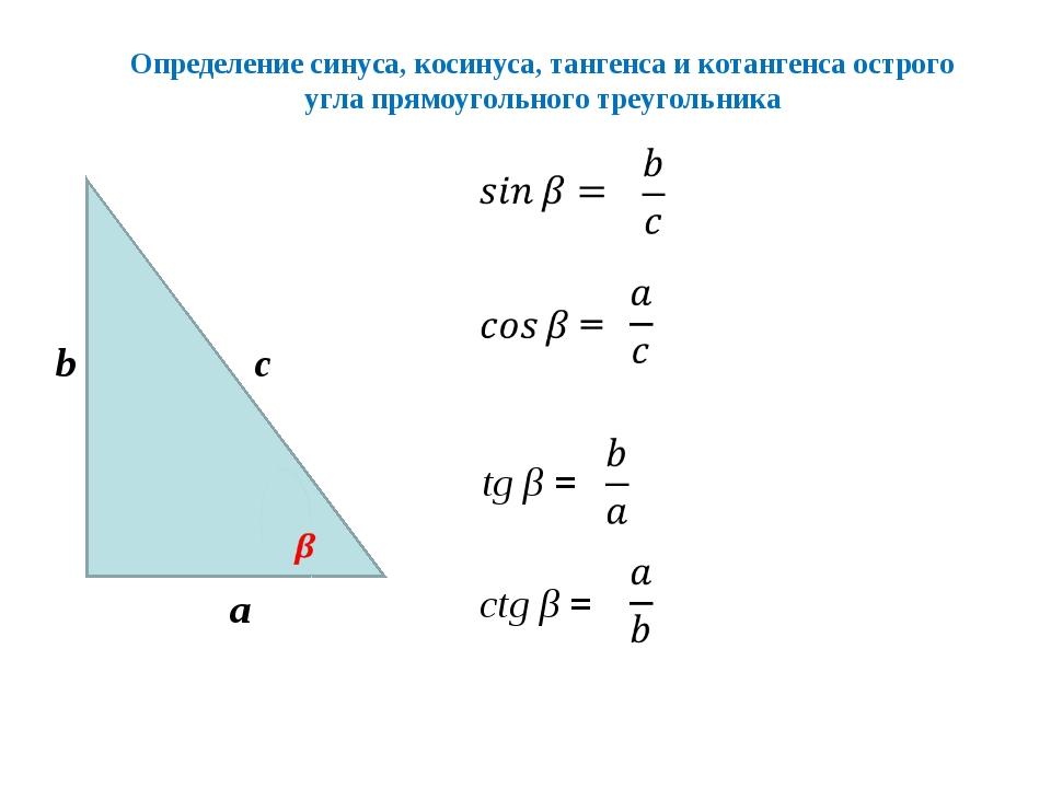 с b a tg β = ctg β = Определение синуса, косинуса, тангенса и котангенса остр...