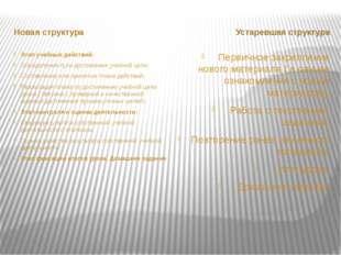 Новая структура Устаревшая структура Этап учебных действий: Определение пути