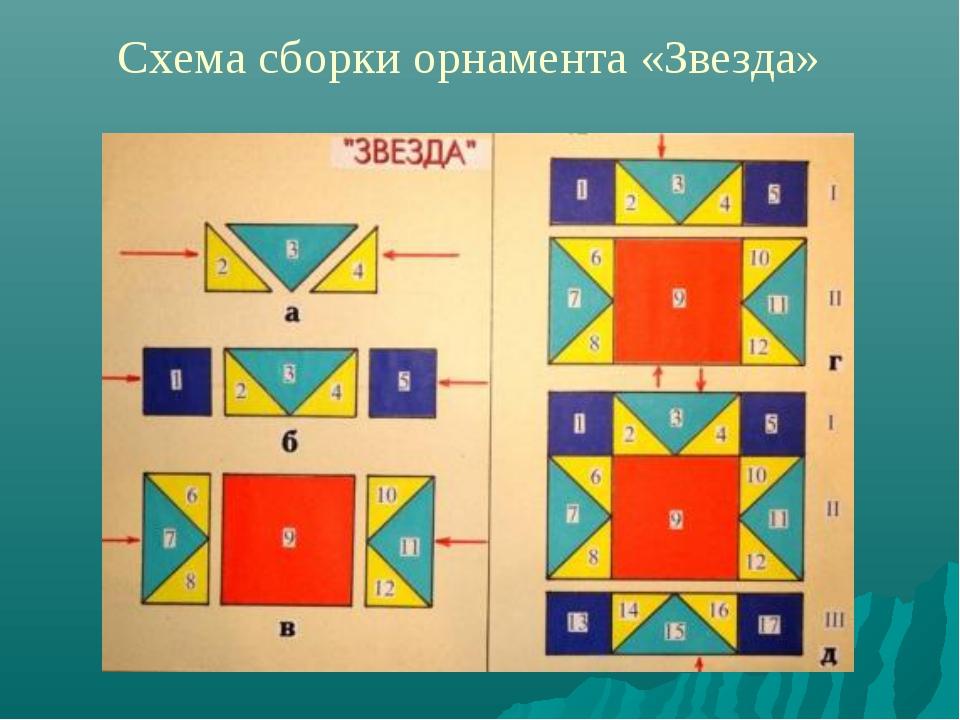 Схема сборки орнамента «Звезда»