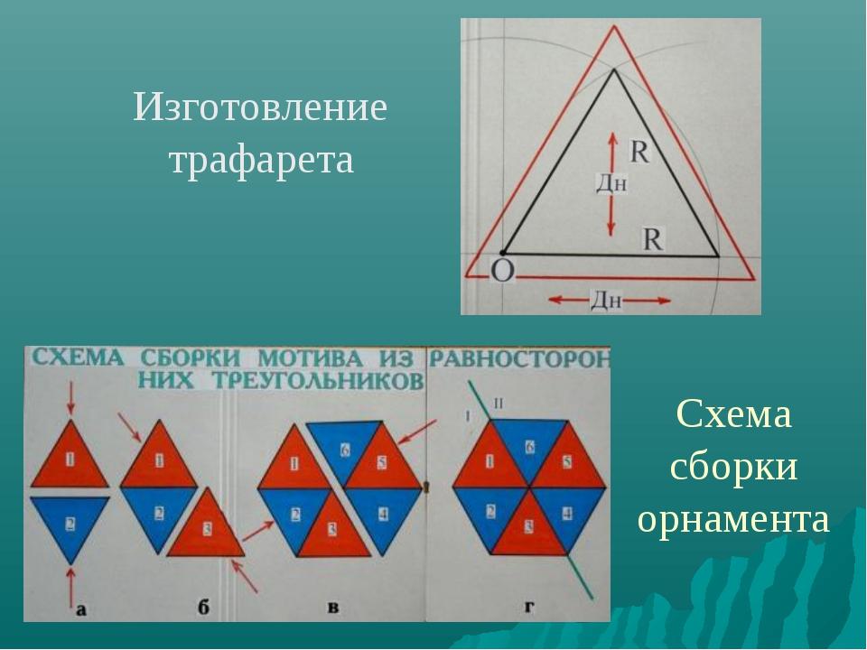 Изготовление трафарета Схема сборки орнамента