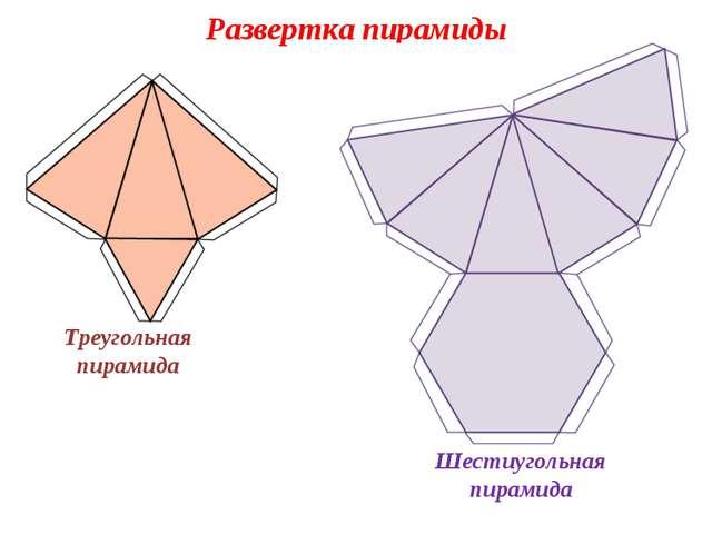 Развертка пирамиды Треугольная пирамида Шестиугольная пирамида