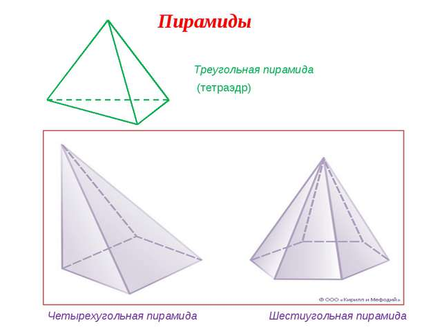 Пирамиды Треугольная пирамида (тетраэдр) Четырехугольная пирамида Шестиугольн...