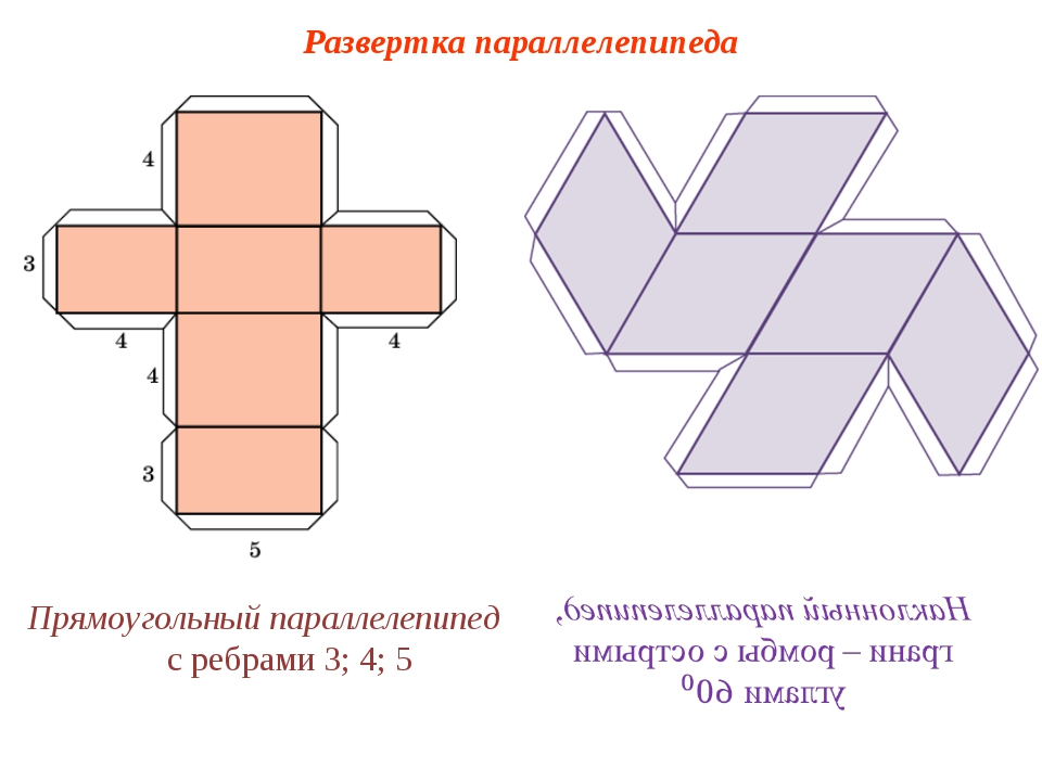 Развертка параллелепипеда Прямоугольный параллелепипед с ребрами 3; 4; 5