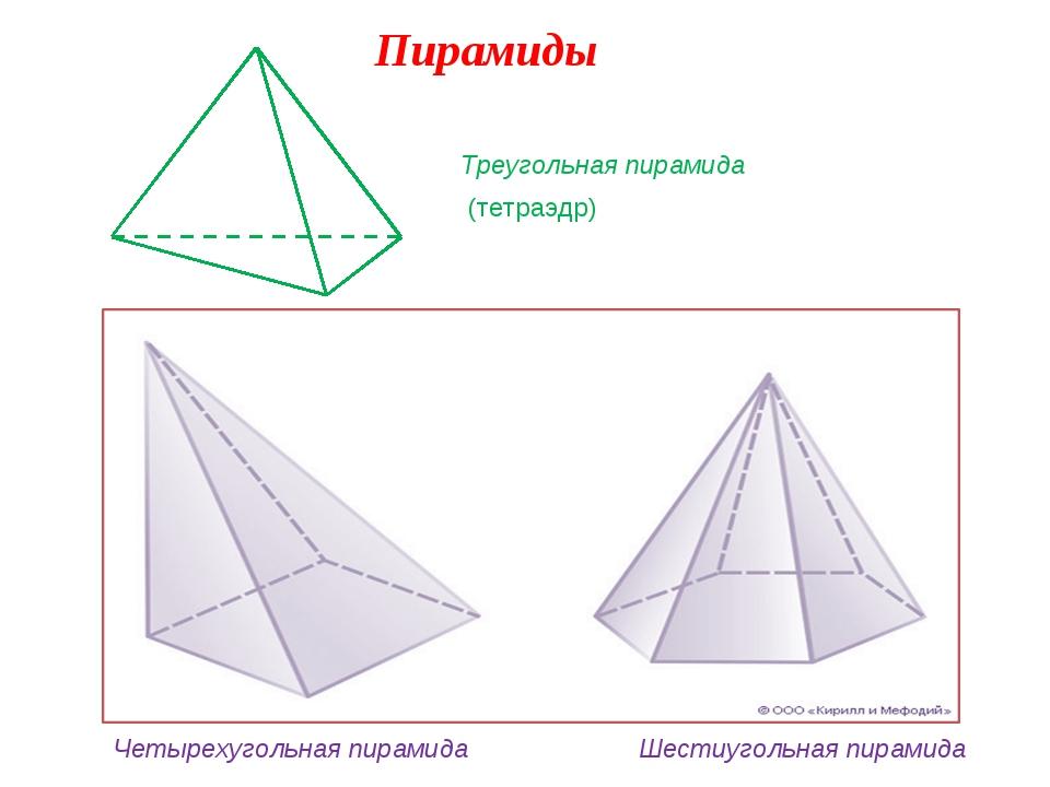 Как сделать пирамиду из бумаги четырехугольную пирамиду