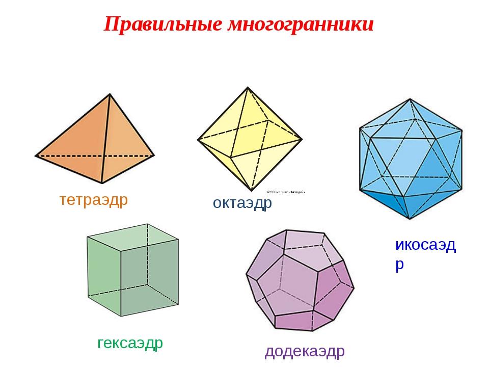 Как правильно сделать из бумаги тетраэдр