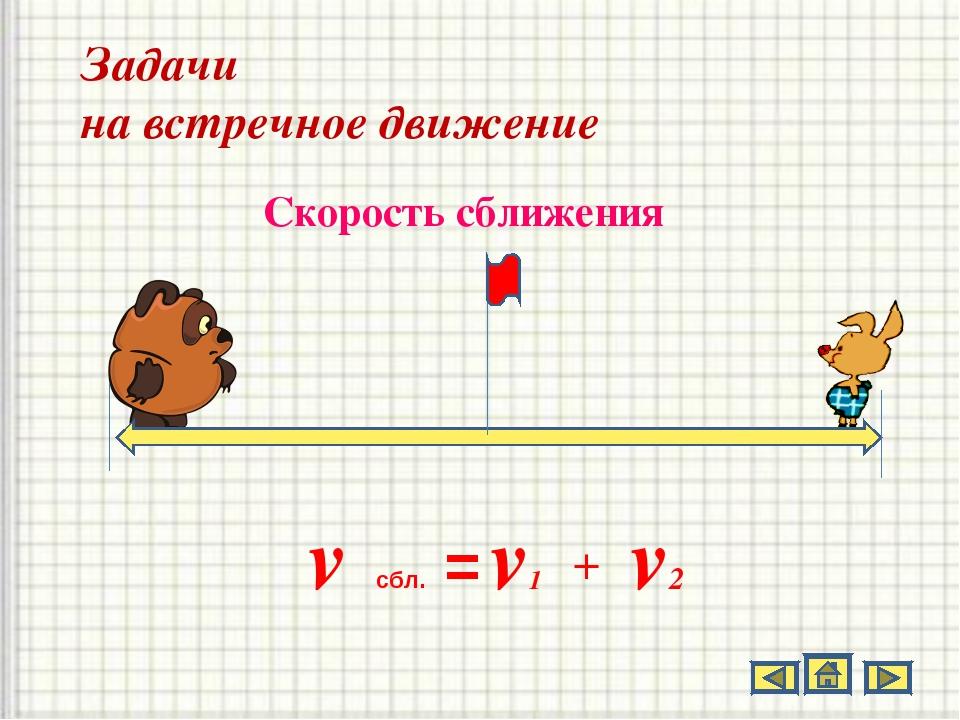 Задачи на встречное движение Скорость сближения v v2 v1 сбл. = +