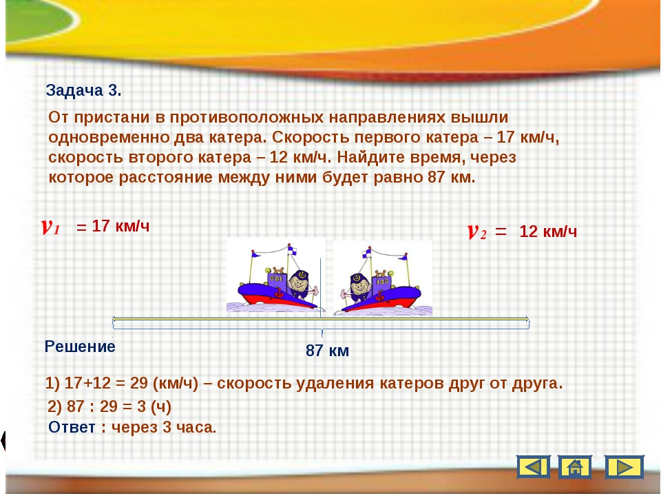 87 км v1 = 17 км/ч v2 = 12 км/ч Задача 3. Решение 1) 17+12 = 29 (км/ч) – скор...