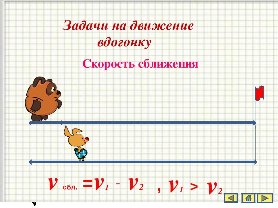 Скорость сближения v v2 v1 сбл. = - Задачи на движение вдогонку , v1 > v2