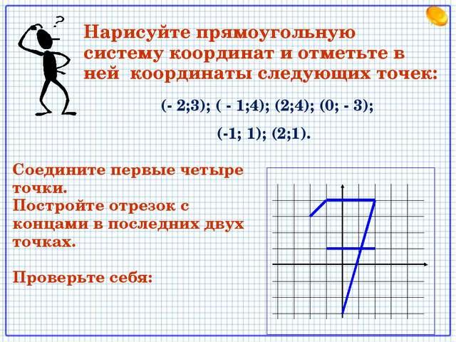 (- 2;3); ( - 1;4); (2;4); (0; - 3); (-1; 1); (2;1). Нарисуйте прямоугольную...