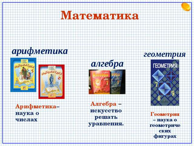 Математика арифметика Арифметика– наука о числах алгебра Алгебра – искусство...