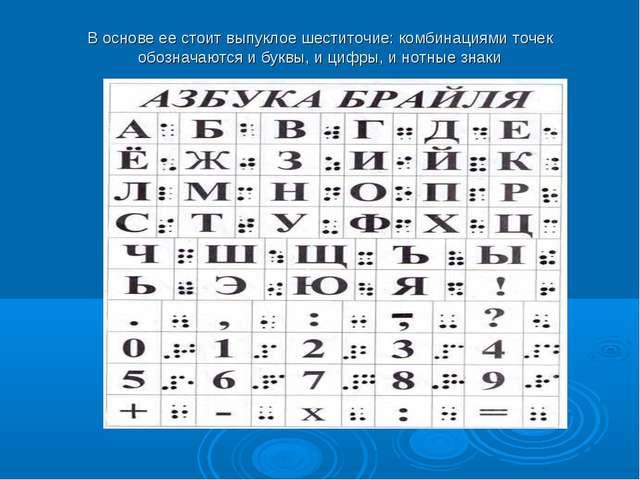 В основе ее стоит выпуклое шеститочие: комбинациями точек обозначаются и букв...