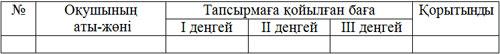 Қазақ тілі 10 сынып