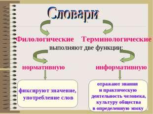 Филологические Терминологические выполняют две функции: нормативную информати