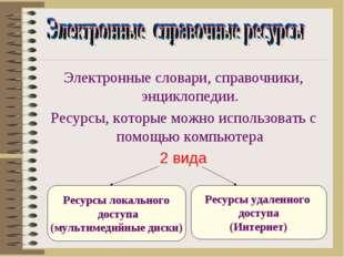 Электронные словари, справочники, энциклопедии. Ресурсы, которые можно исполь