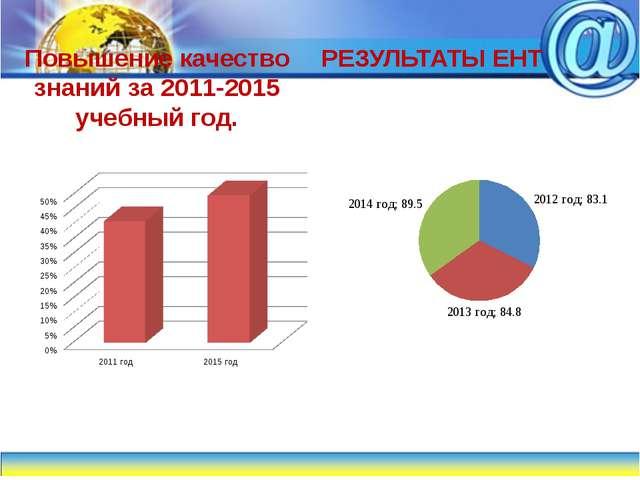 Повышение качество знаний за 2011-2015 учебный год. РЕЗУЛЬТАТЫ ЕНТ