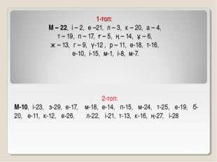 1-топ: М – 22, і – 2, е –21, л – 3, к – 20, а – 4, т – 19, п – 17, ғ – 5, ң