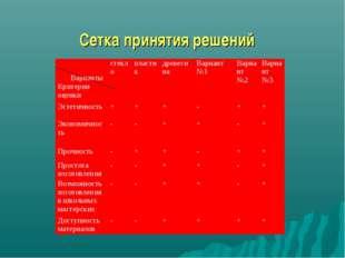 Сетка принятия решений  Варианты Критерии оценкистеклопластикдревесинаВа