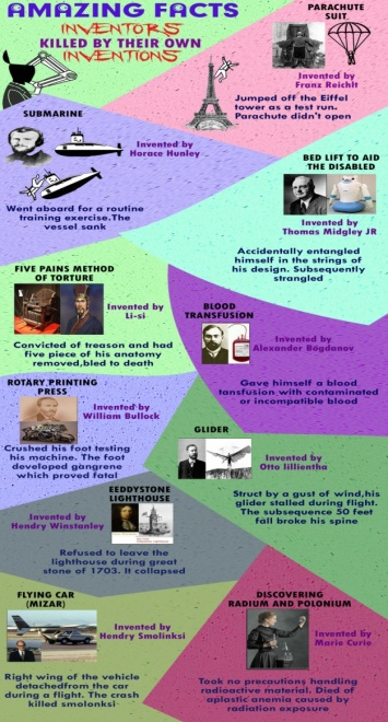 http://thumbnails.visually.netdna-cdn.com/amazing-facts-about-inventors-killed-by-their-own-inventions_52bed8134b64e_w1500.jpg