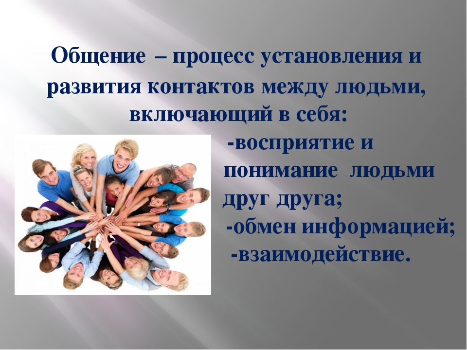 Общение – процесс установления и развития контактов между людьми, включающий...