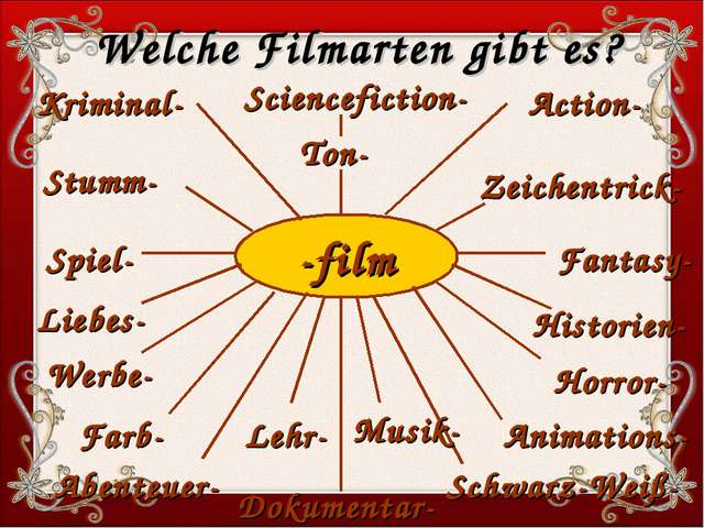 -film Sciencefiction- Kriminal- Action- Stumm- Zeichentrick- Spiel- Fantasy-...