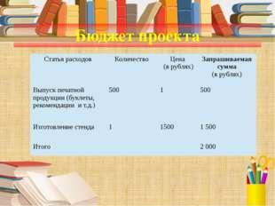Бюджет проекта  Статья расходов Количество Цена (в рублях) Запрашиваемая сум