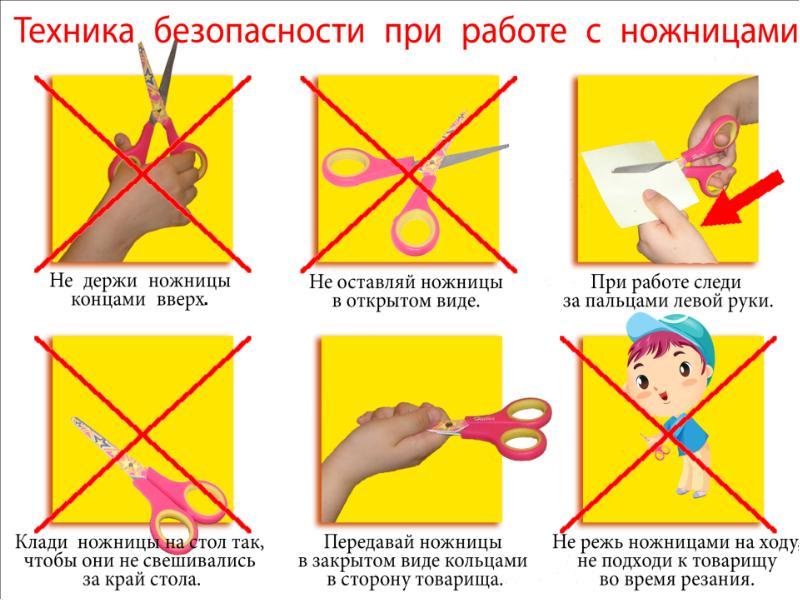 SkyClipArt.ru Версия для печати Плакат - Техника безопасност…