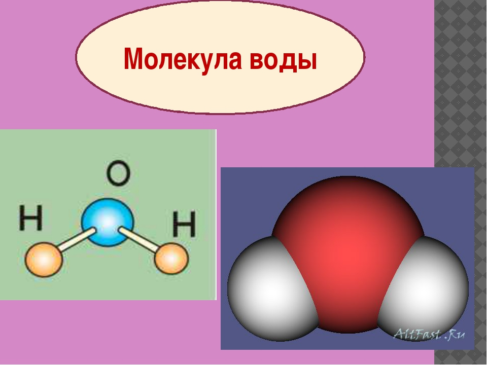 Молекулы воды с картинками