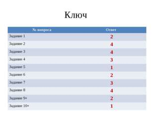 Ключ № вопроса Ответ Задание 12 Задание 24 Задание 34 Задание 43 Задание