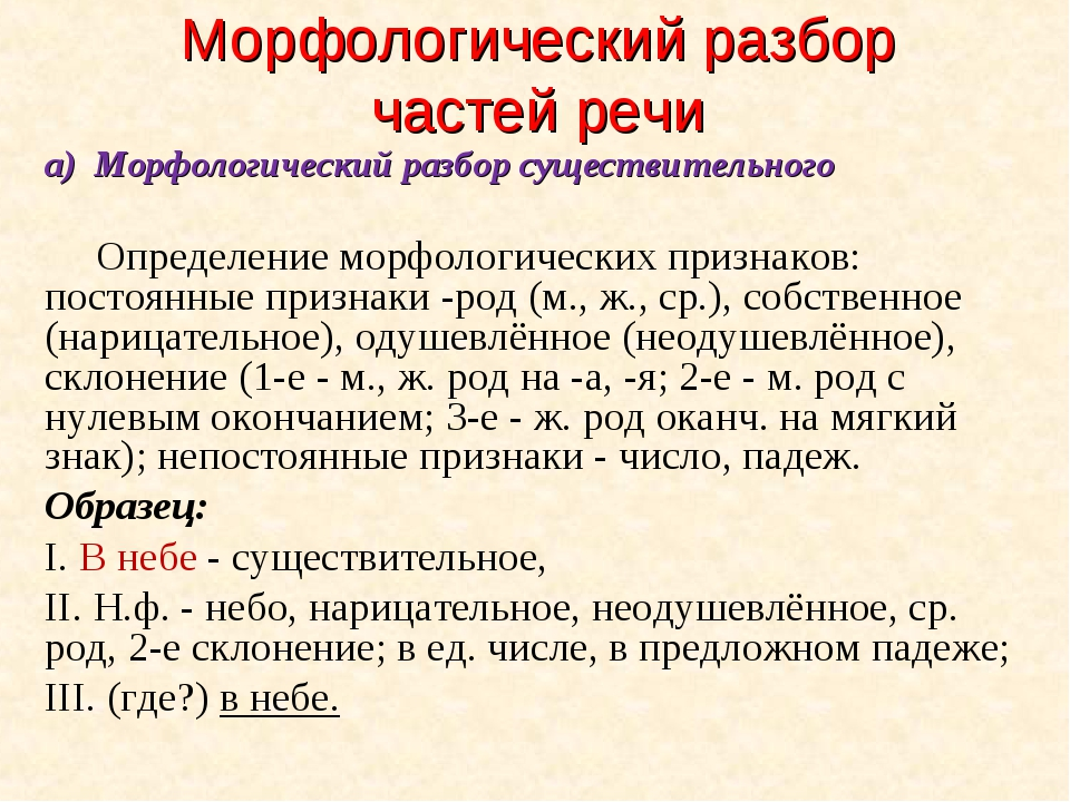 Морфологический разбор частей речи а) Морфологический разбор существительного...