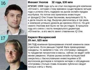 Михаил Уколов 32года, $30 млн Кирилл Махаринский 29лет, $25 млн КРИЗИС 2008