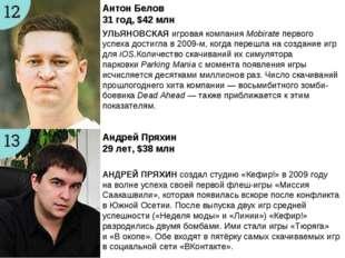 Антон Белов 31год, $42 млн УЛЬЯНОВСКАЯигровая компанияMobirateпервого ус