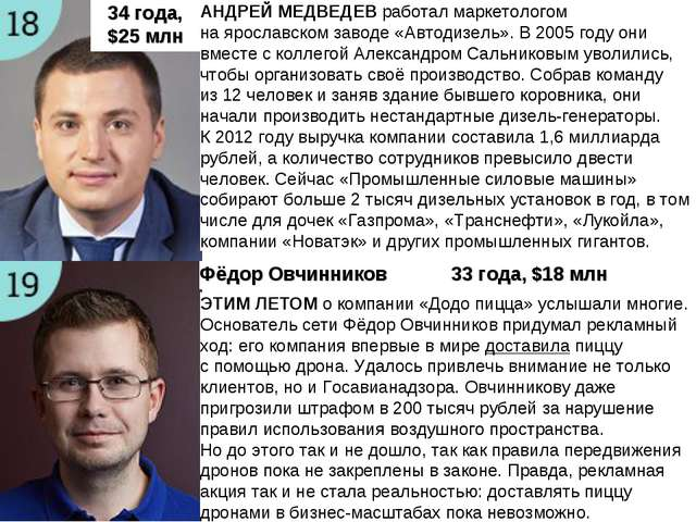 34года, $25 млн Фёдор Овчинников 33года, $18 млн АНДРЕЙ МЕДВЕДЕВработал ма...
