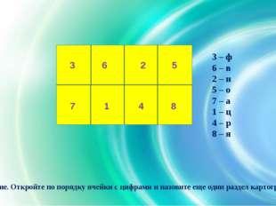 Задание. Откройте по порядку ячейки с цифрами и назовите еще один раздел карт