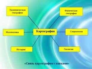 Картография Экономическая география Физическая география Математика Социолог