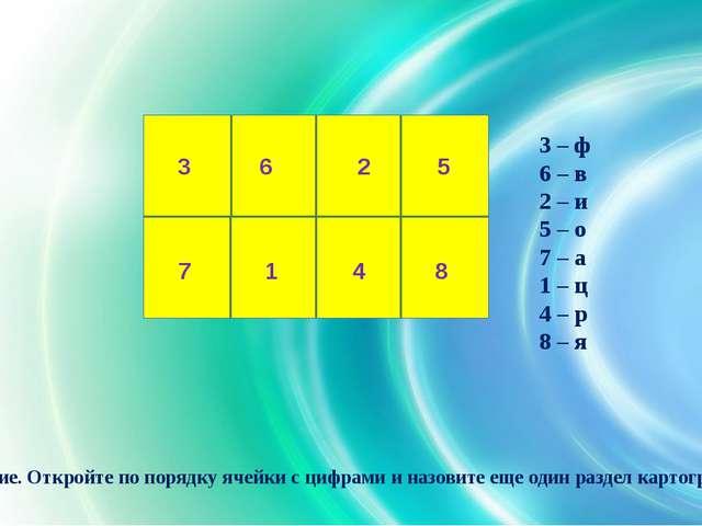 Задание. Откройте по порядку ячейки с цифрами и назовите еще один раздел карт...