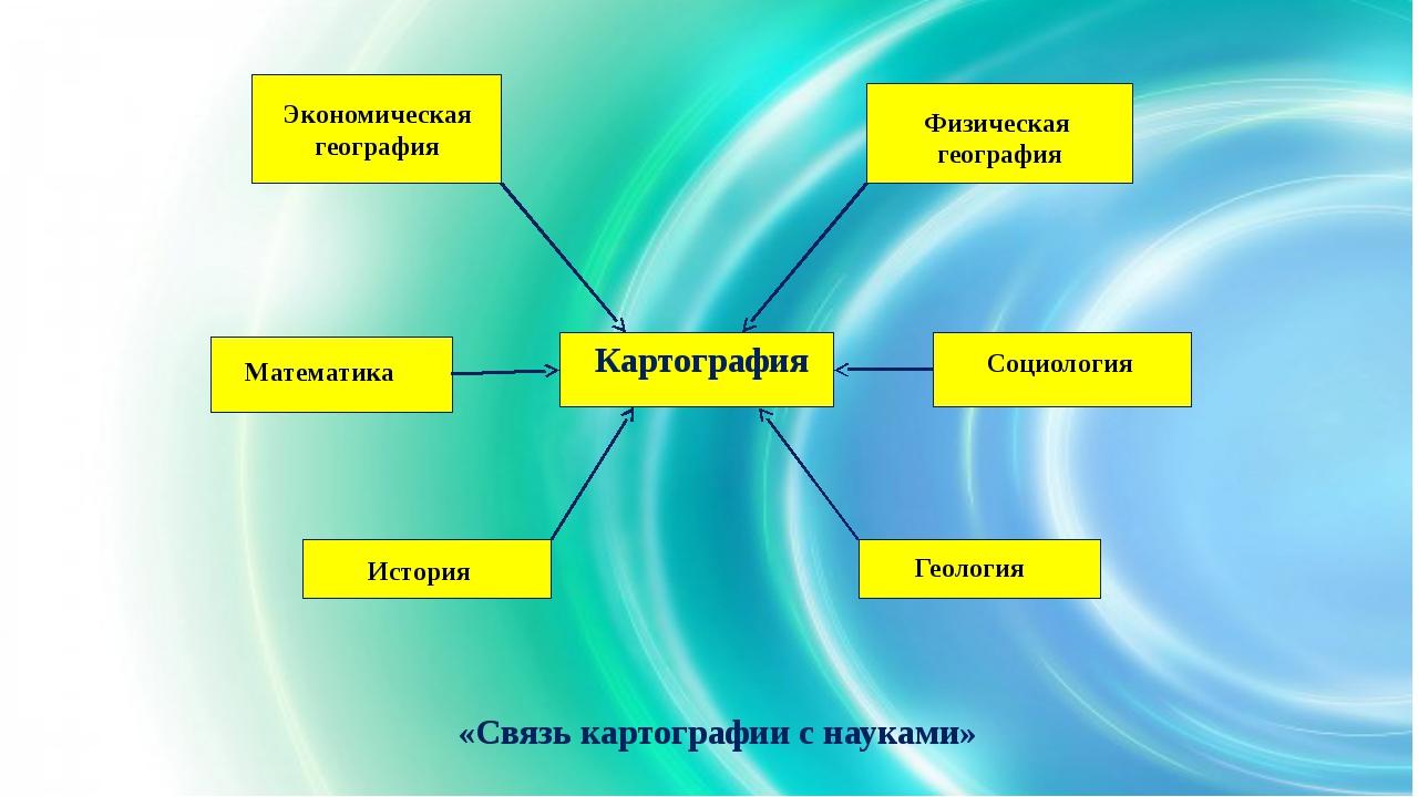 Картография Экономическая география Физическая география Математика Социолог...