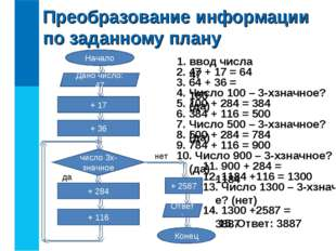 1. ввод числа 47 Преобразование информации по заданному плану Начало Дано чис