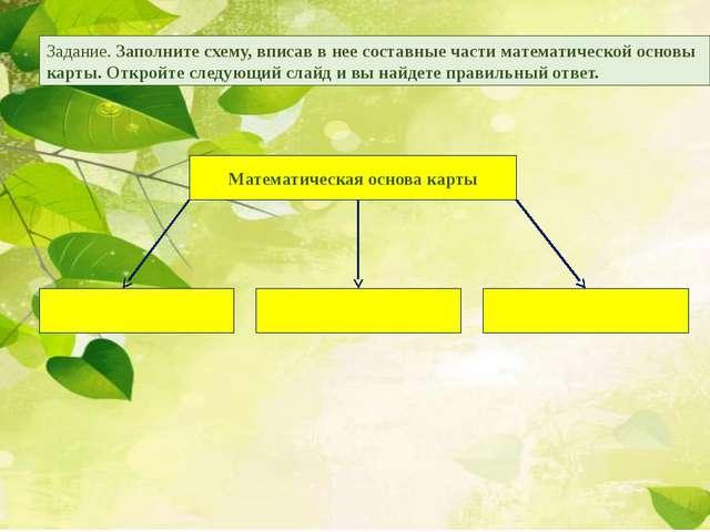 Задание. Заполните схему, вписав в нее составные части математической основы...