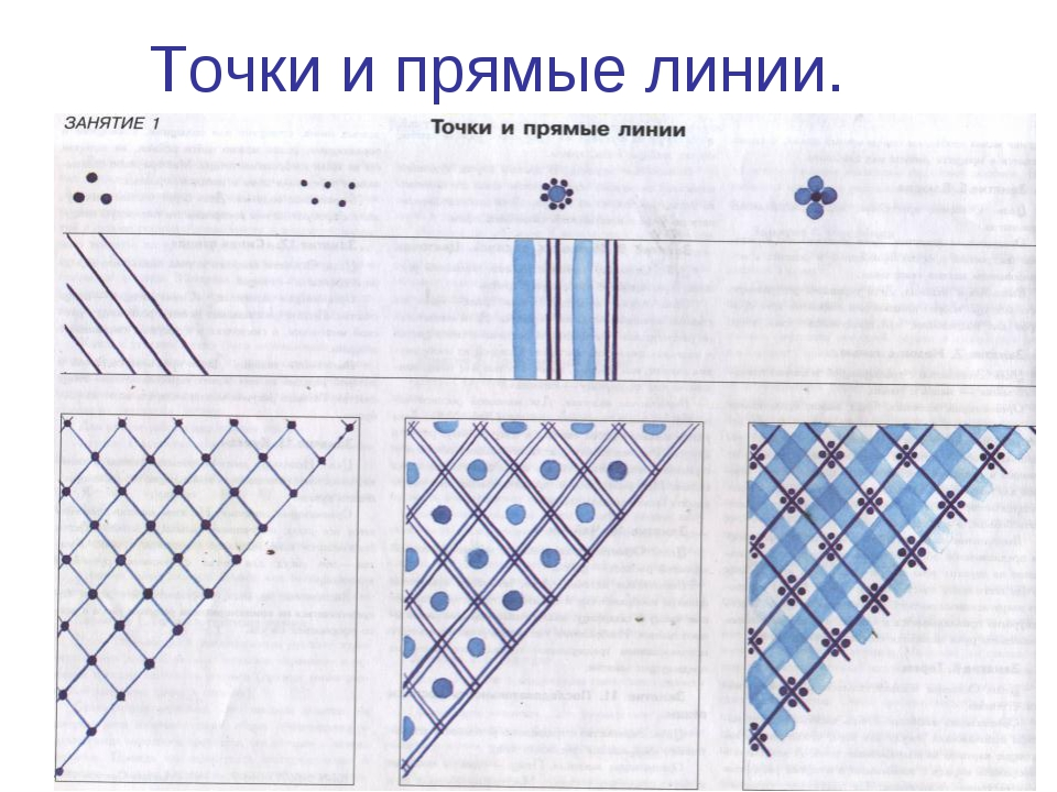 Точки и прямые линии.