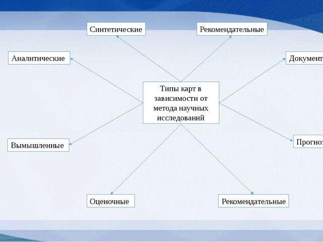 Типы карт в зависимости от метода научных исследований Аналитические Синтетич...