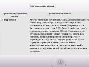 Классификация атласов Признак классификации атласа Примеры использования По т