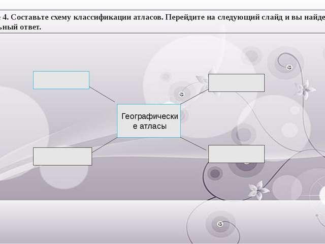Задание 4. Составьте схему классификации атласов. Перейдите на следующий слай...