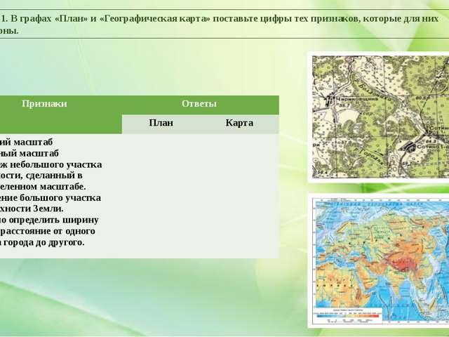 Задание 1. В графах «План» и «Географическая карта» поставьте цифры тех призн...
