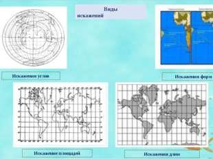 Виды искажений Искажения углов Искажения форм Искажение площадей Искажения д