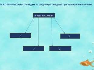 Задание 4. Заполните схему. Перейдите на следующий слайд и вы узнаете правил